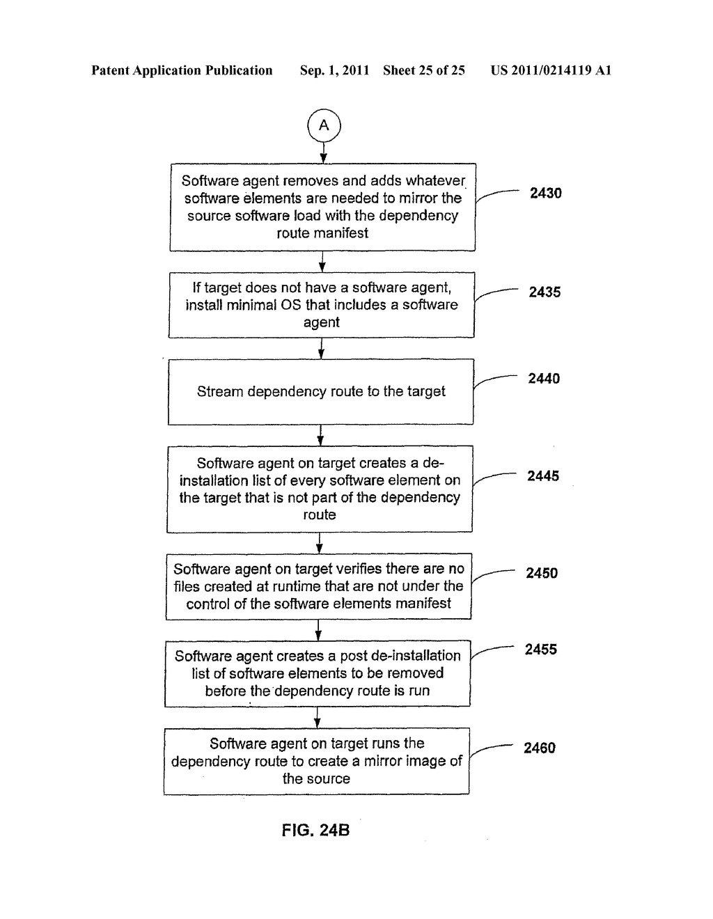 APPARATUS AND METHOD FOR PROVIDING SOFTWARE CONFIGURATIONS ON A PLURALITY     OF PLATFORMS - diagram, schematic, and image 26