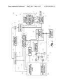 MANAGEMENT OF AN ELECTRIC POWER GENERATION AND STORAGE SYSTEM diagram and image