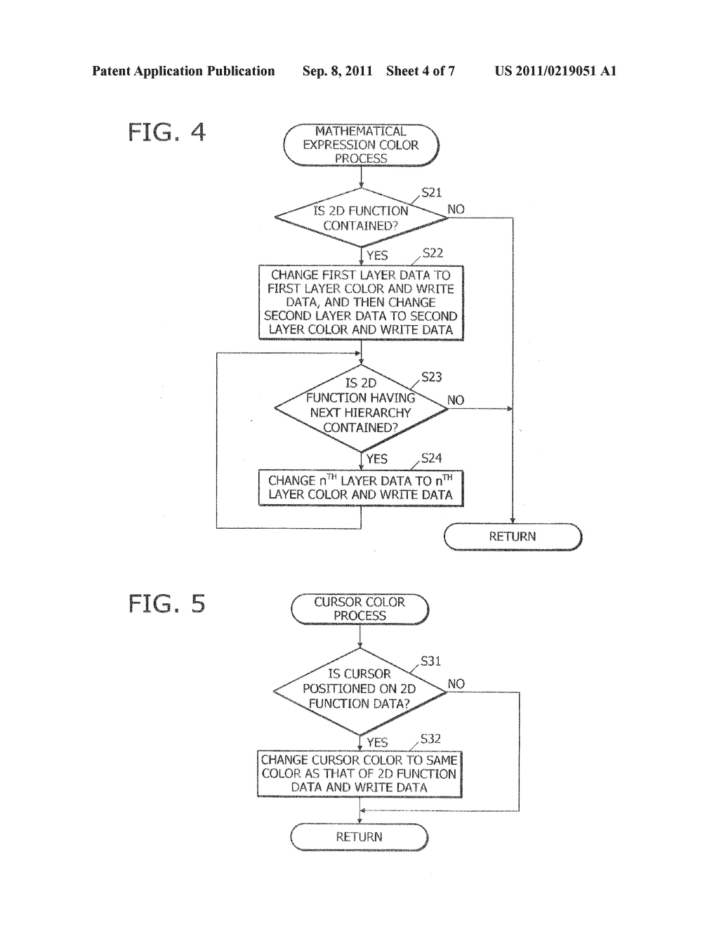 ELECTRONIC CALCULATOR, DISPLAY  METHOD, AND RECORDING MEDIUM FOR     DISPLAYING MATHEMATICAL EXPRESSION IN FULL COLOR - diagram, schematic, and image 05