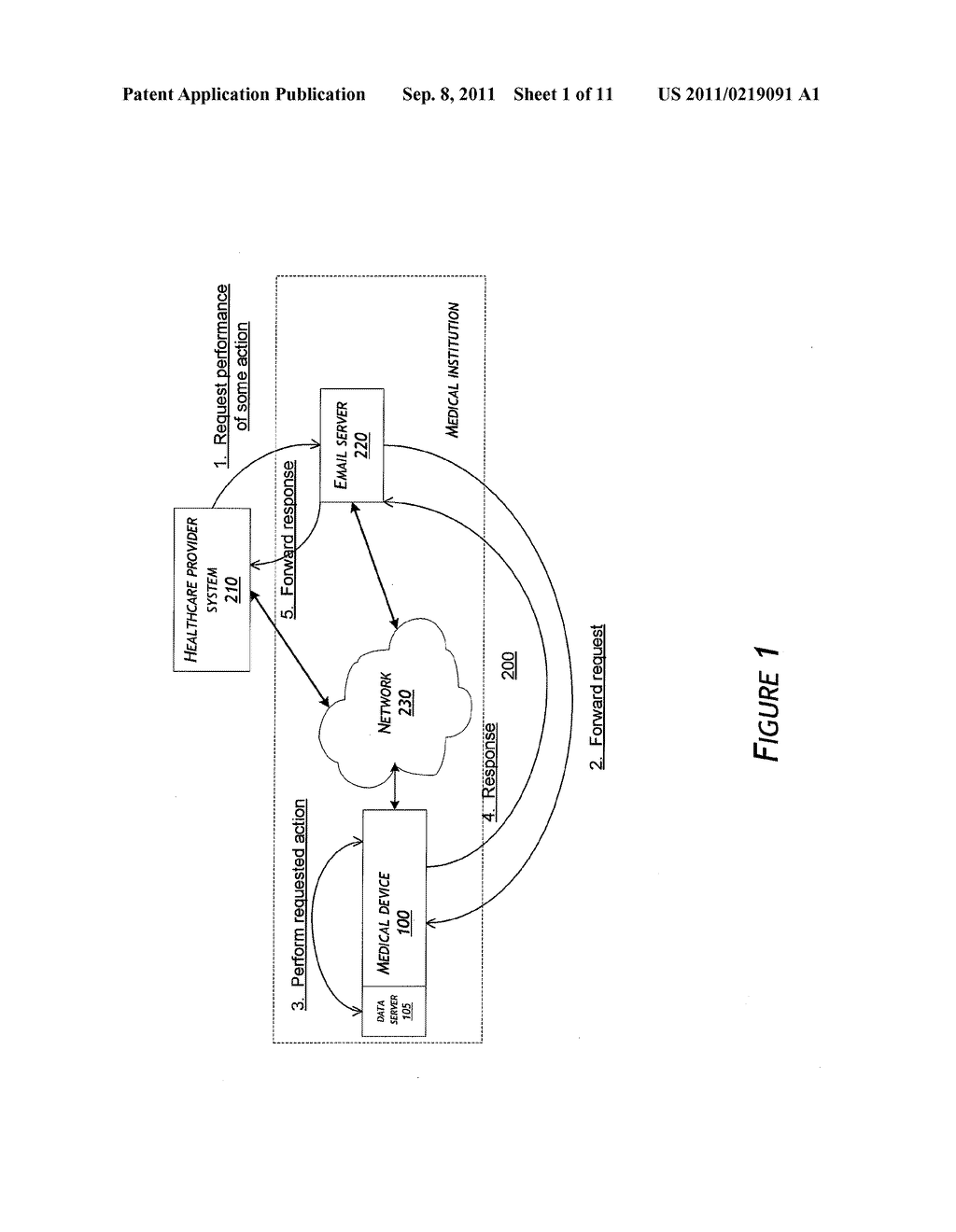 SYSTEM AND METHOD FOR COMMUNICATING OVER A NETWORK WITH A MEDICAL DEVICE - diagram, schematic, and image 02