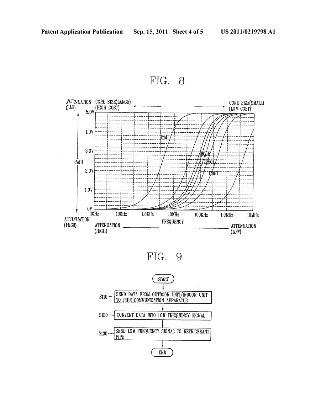 Communication Apparatus, Air Conditioning System Having The Same And     Communication Method Thereof Using Refrigerant Pipes - diagram, schematic, and image 05