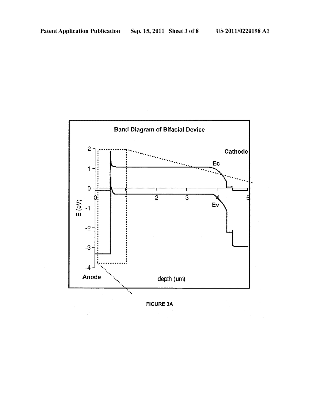 Method and device utilizing strained azo layer and interfacial method and device utilizing strained azo layer and interfacial fermi level pinning in bifacial thin film pv cells diagram schematic and image 04 pooptronica Gallery