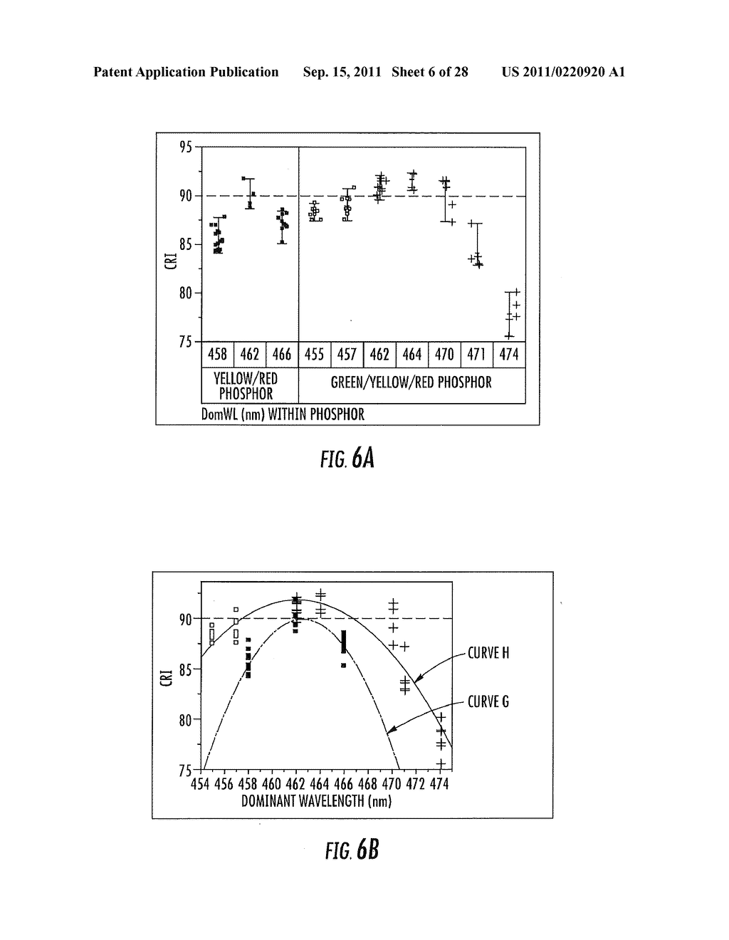 METHODS OF FORMING WARM WHITE LIGHT EMITTING DEVICES HAVING HIGH COLOR     RENDERING INDEX VALUES AND RELATED LIGHT EMITTING DEVICES - diagram, schematic, and image 07