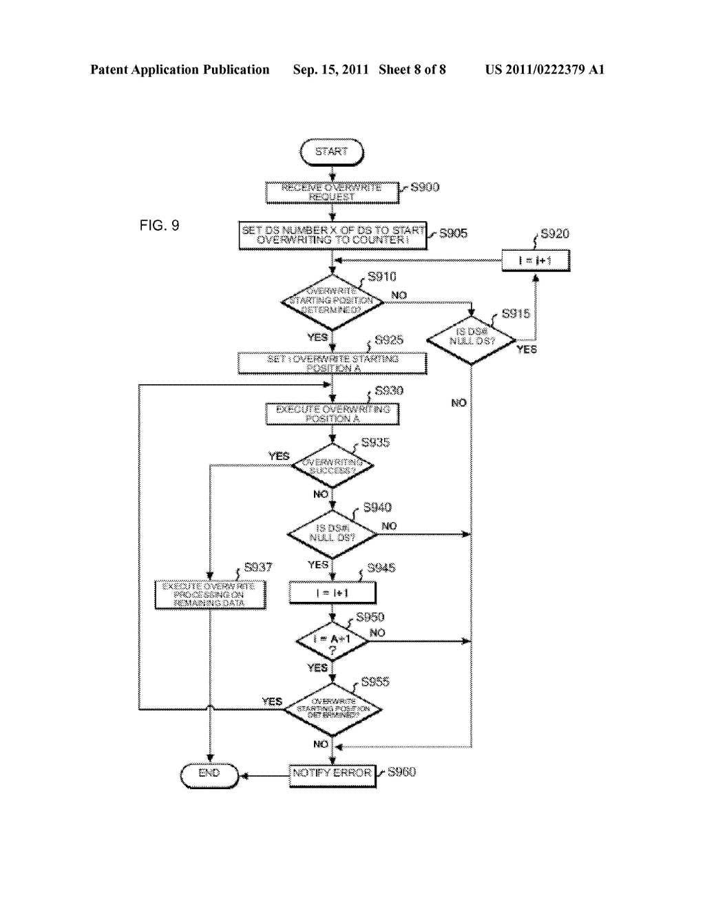 METHOD FOR CONTROLLING OVERWRITING OF DATA BY TAPE RECORDING APPARATUS ,     PROGRAM FOR CONTROLLING OVERWRITING , AND TAPE RECORDING APPARATUS - diagram, schematic, and image 09