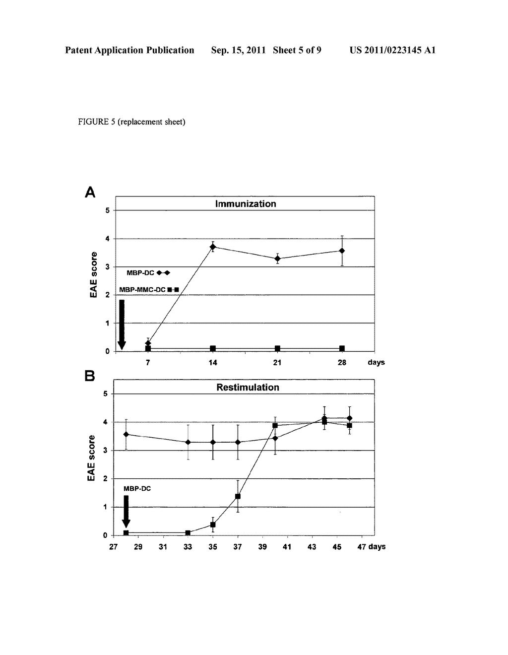 IMMUNOSUPPRESSIVE BLOOD CELLS AND METHODS OF PRODUCING THE SAME - diagram, schematic, and image 06