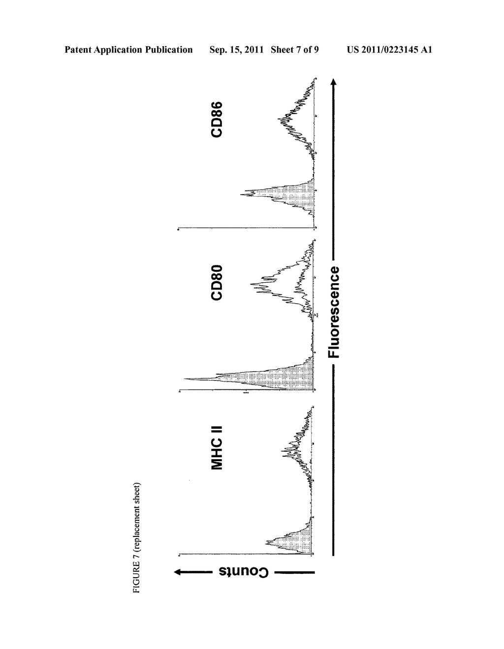 IMMUNOSUPPRESSIVE BLOOD CELLS AND METHODS OF PRODUCING THE SAME - diagram, schematic, and image 08