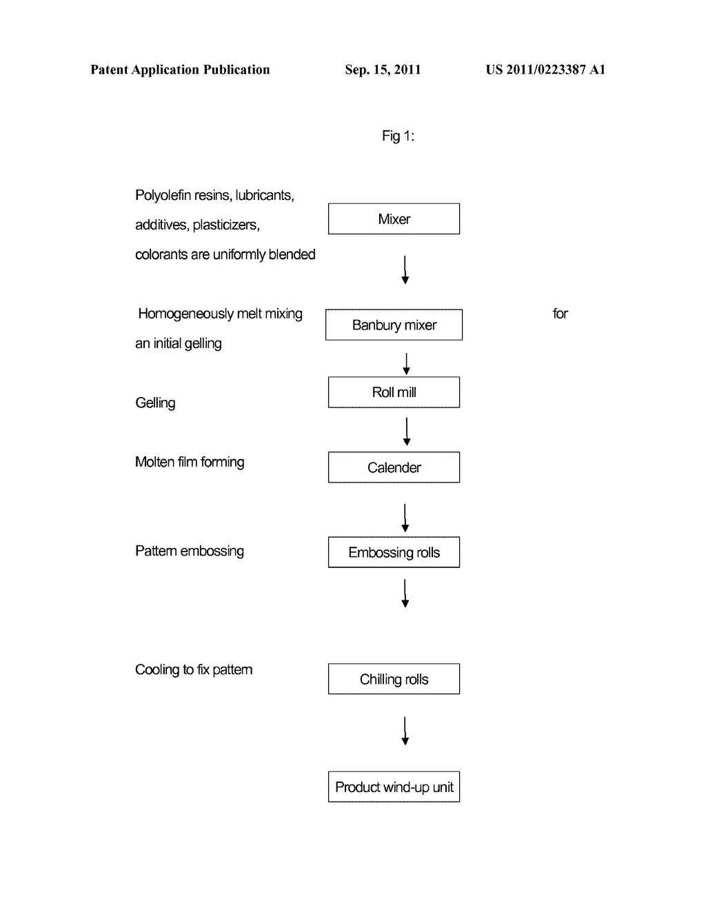 NON-PVC TYPE CALENDERED POLYOLEFIN SHEET AND THE PROCESS THEREOF