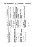 Smooth Hard Handover Method and Base Station Adapted For The Method diagram and image