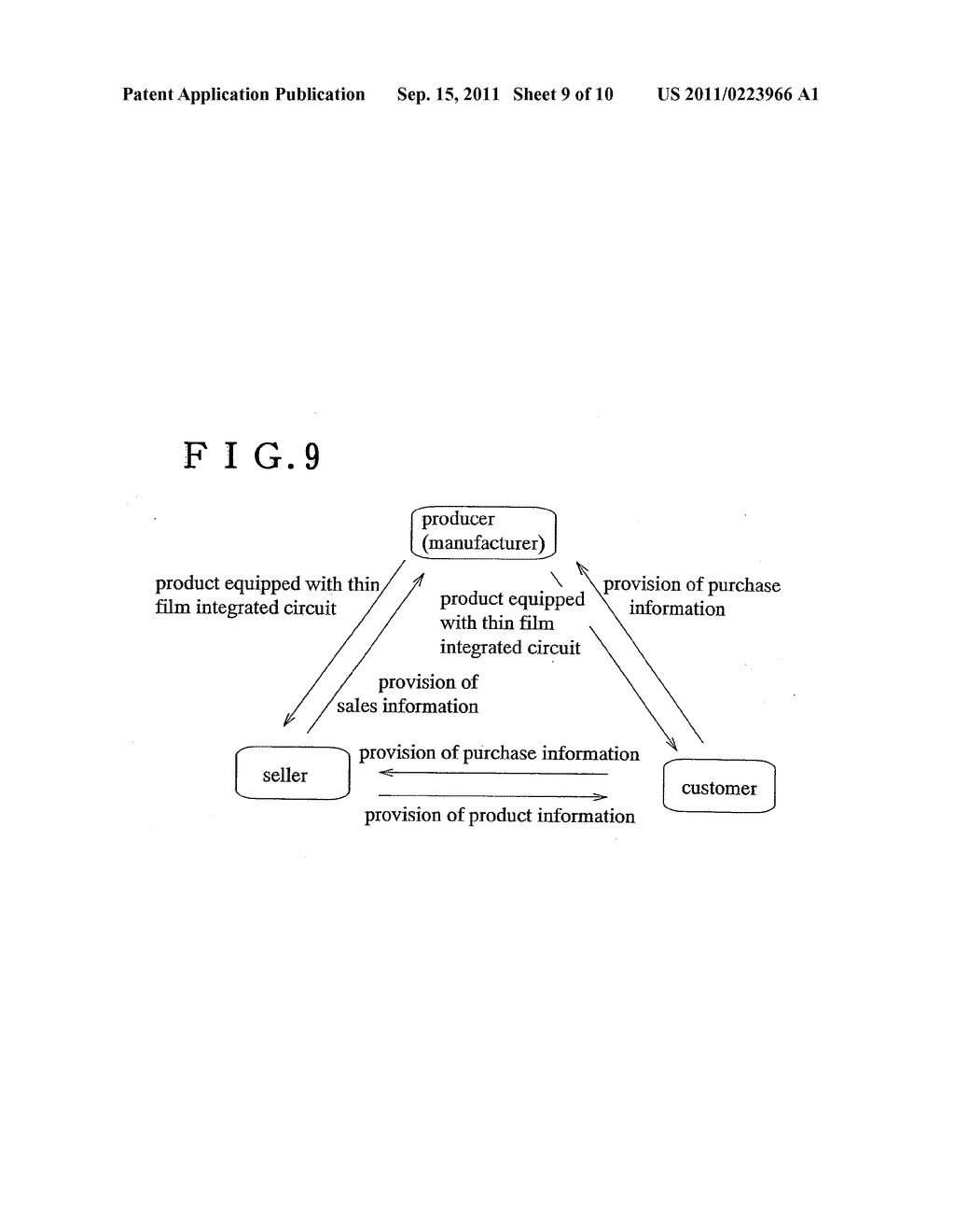 Thin Film Integrated Circuit Device Ic Label Container Comprising Diagram With Labels The Manufacturing Method Of