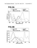 INTRACELLULAR pH IMAGING METHOD AND APPARATUS USING FLURESCENCE LIFETIME diagram and image