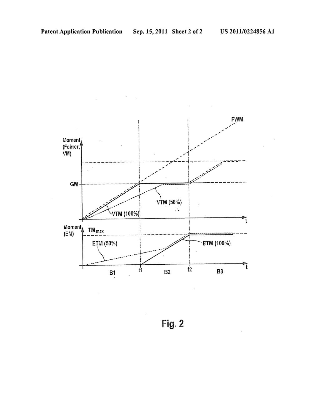 METHOD FOR OPERATING A VEHICLE HAVING A HYBRID DRIVE SYSTEM AS WELL AS A     DRIVE SYSTEM AND A VEHICLE - diagram, schematic, and image 03
