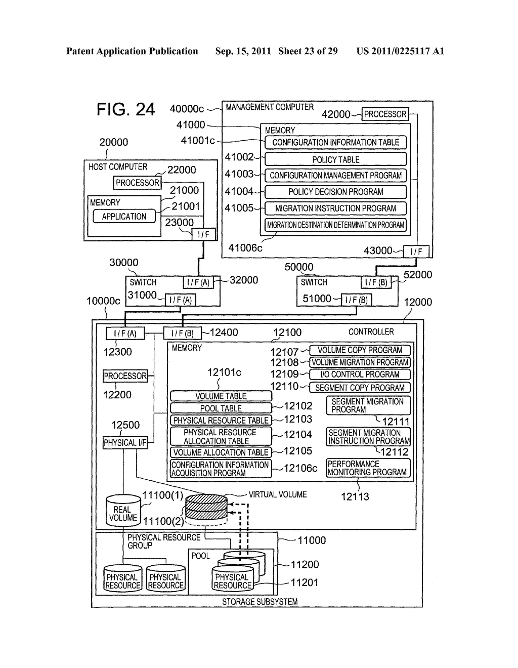 MANAGEMENT SYSTEM AND DATA ALLOCATION CONTROL METHOD FOR CONTROLLING     ALLOCATION OF DATA IN STORAGE SYSTEM - diagram, schematic, and image 24