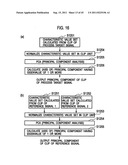 MOVING IMAGE SEARCH DEVICE AND MOVING IMAGE SEARCH PROGRAM diagram and image