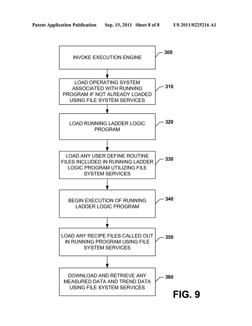 METHOD FOR CONSISTENT STORAGE OF DATA IN AN INDUSTRIAL CONTROLLER - diagram, schematic, and image 09