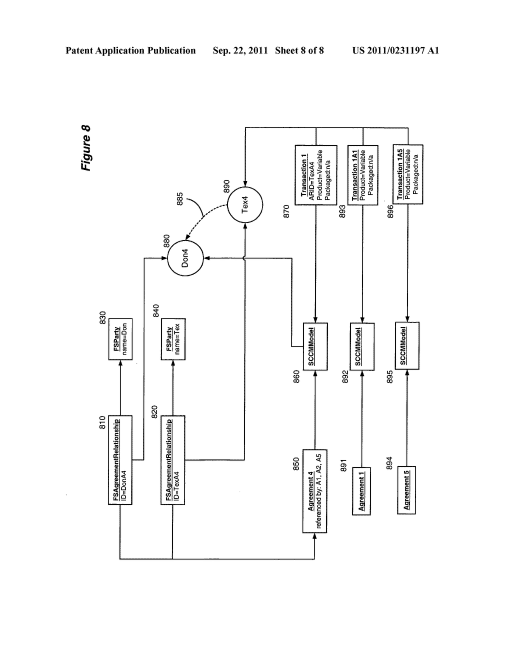 FRAMEWORK FOR PROCESSING SALES TRANSACTION DATA - diagram, schematic, and image 09