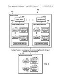 ENABLEMENT OF LICENSED FEATURES AT A LOGICAL VOLUME LEVEL OF GRANULARITY diagram and image