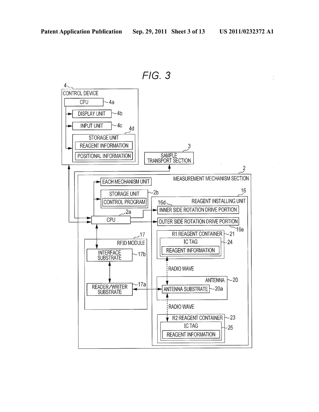 SAMPLE ANALYZER AND REAGENT INFORMATION OBTAINING METHOD - diagram, schematic, and image 04