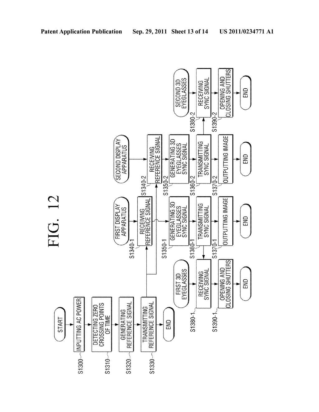 APPARATUS, METHOD AND SYSTEM FOR SYNCHRONIZATION AND 3D DISPLAY APPARATUS     USING THE SAME - diagram, schematic, and image 14
