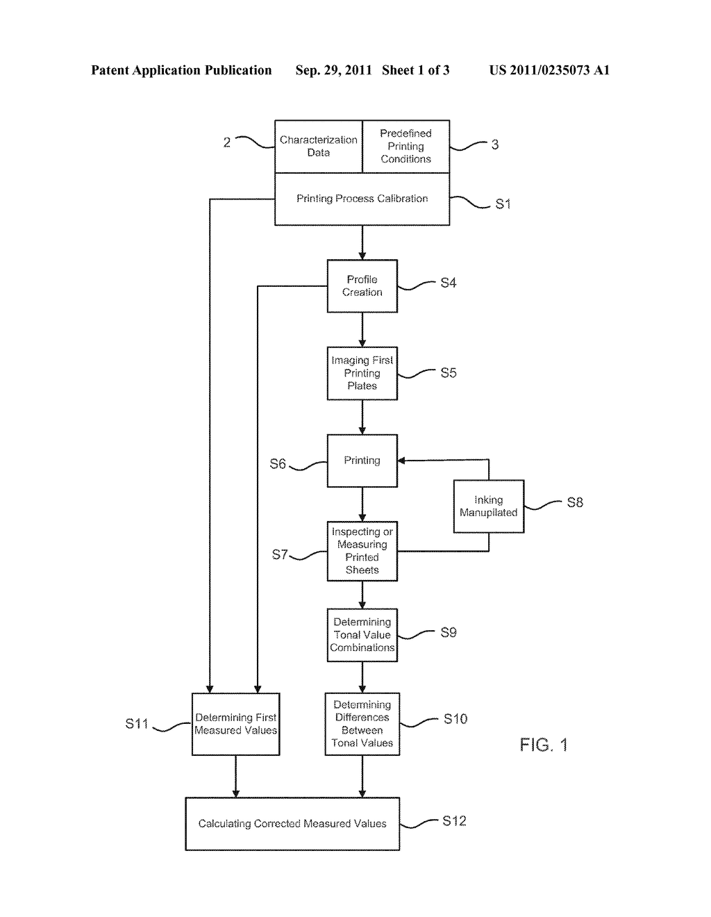 METHOD FOR GRAY BALANCE CORRECTION OF A PRINTING PROCESS - diagram, schematic, and image 02