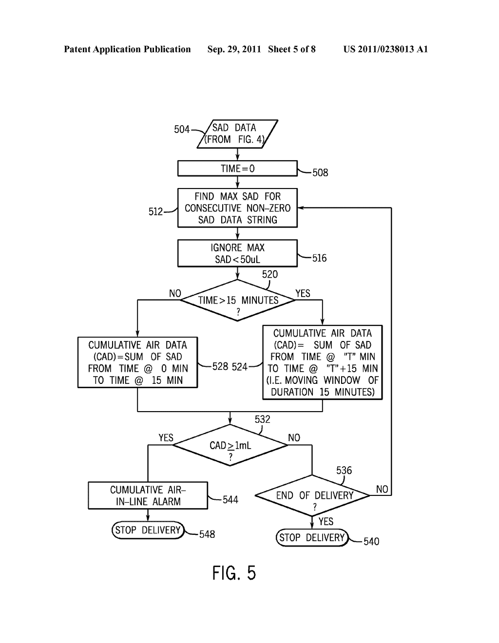 SYSTEM AND METHOD FOR REDUCING AIR BUBBLES IN A FLUID DELIVERY LINE - diagram, schematic, and image 06