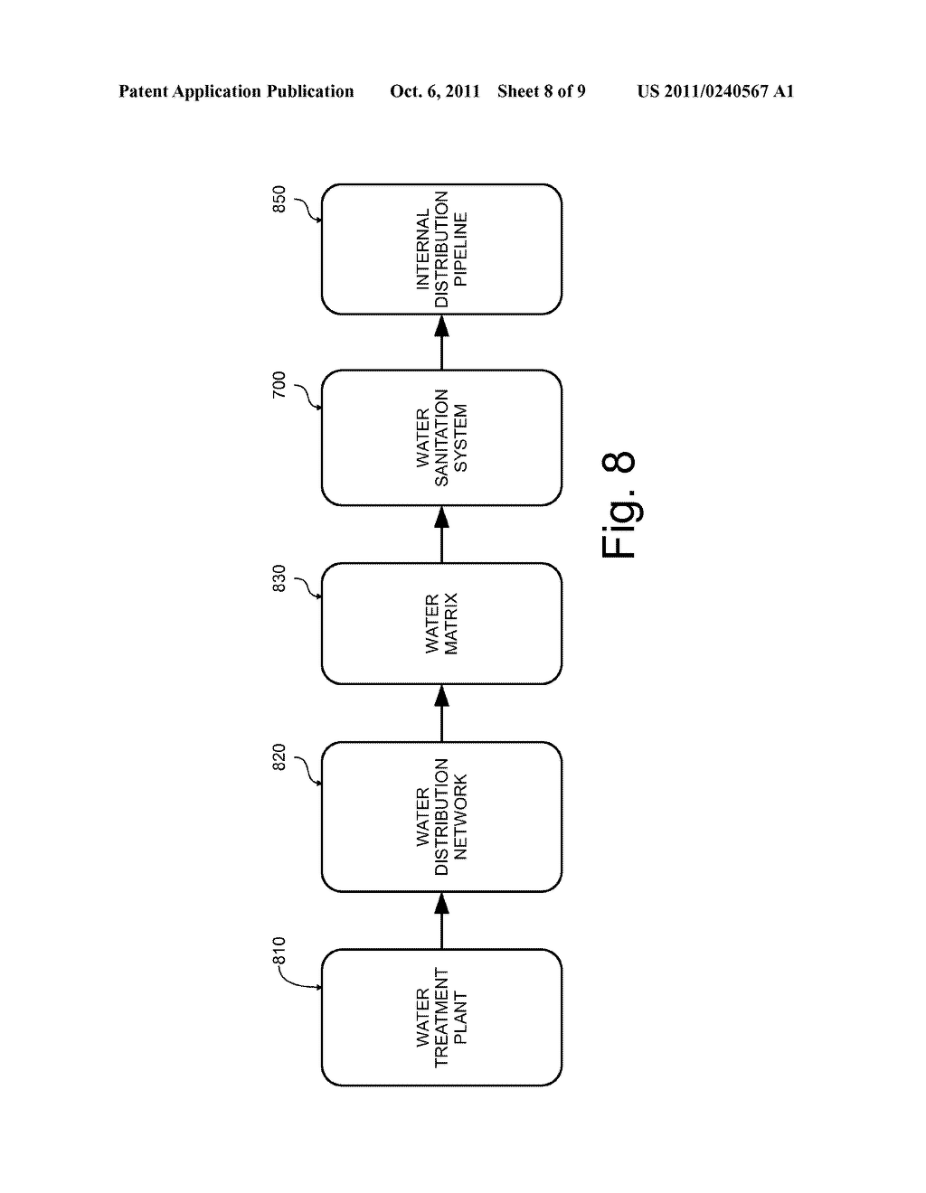METHOD AND APPARATUS FOR APPLYING PLASMA PARTICLES TO A LIQUID AND USE FOR     DISINFECTING WATER - diagram, schematic, and image 09