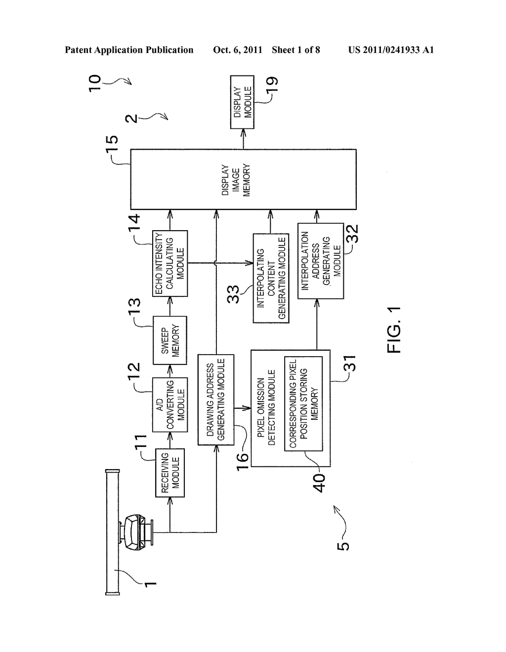 PIXEL DATA GENERATING DEVICE, IMAGE DISPLAY DEVICE, RADAR APPARATUS,     METHOD OF GENERATING PIXEL DATA AND PIXEL DATA GENERATING PROGRAM - diagram, schematic, and image 02