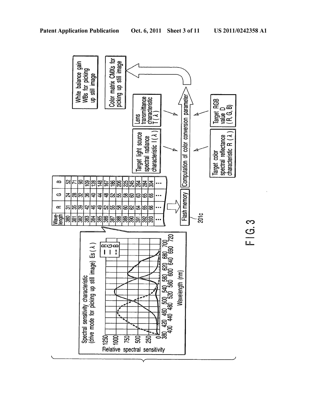 ELECTRONIC IMAGE PICKUP APPARATUS AND ELECTRONIC IMAGE PICKUP METHOD - diagram, schematic, and image 04