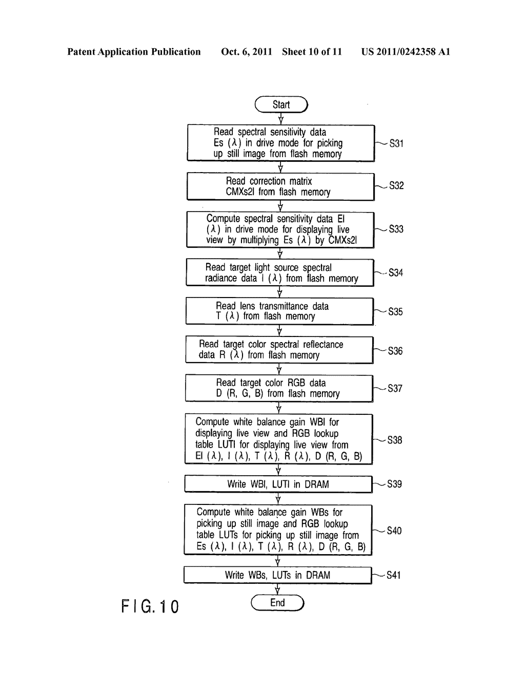 ELECTRONIC IMAGE PICKUP APPARATUS AND ELECTRONIC IMAGE PICKUP METHOD - diagram, schematic, and image 11