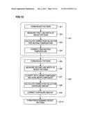 SUBSTRATE PROCESSING METHOD, COMPUTER-READABLE STORAGE MEDIUM AND     SUBSTRATE PROCESSING SYSTEM diagram and image