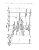 MOBILE STATION AND COMMUNICATION CONTROL METHOD diagram and image