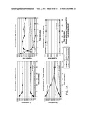 SHORT CYCLE METHODS FOR SEQUENCING POLYNUCLEOTIDES diagram and image