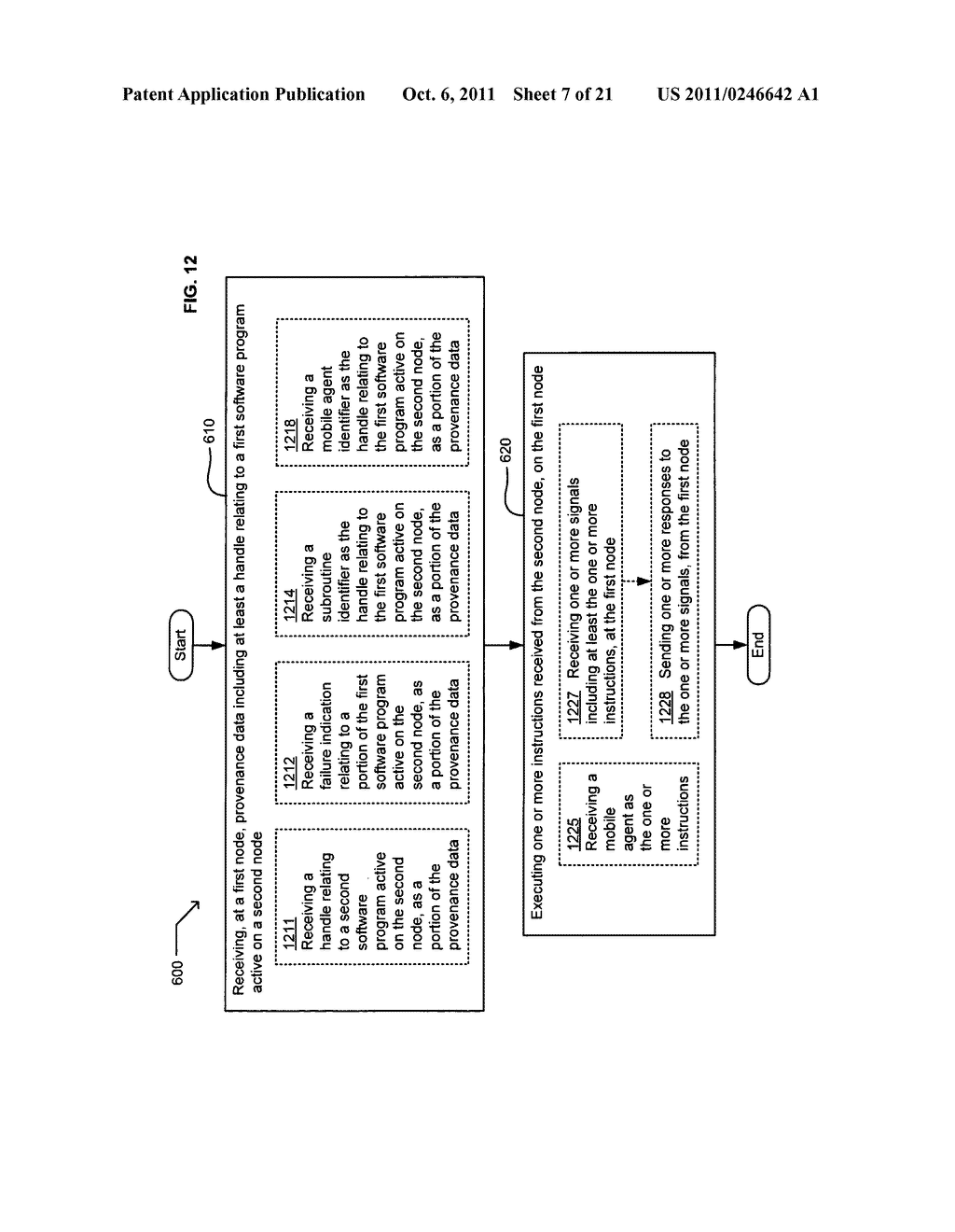 Aggregating network activity using software provenance data - diagram, schematic, and image 08