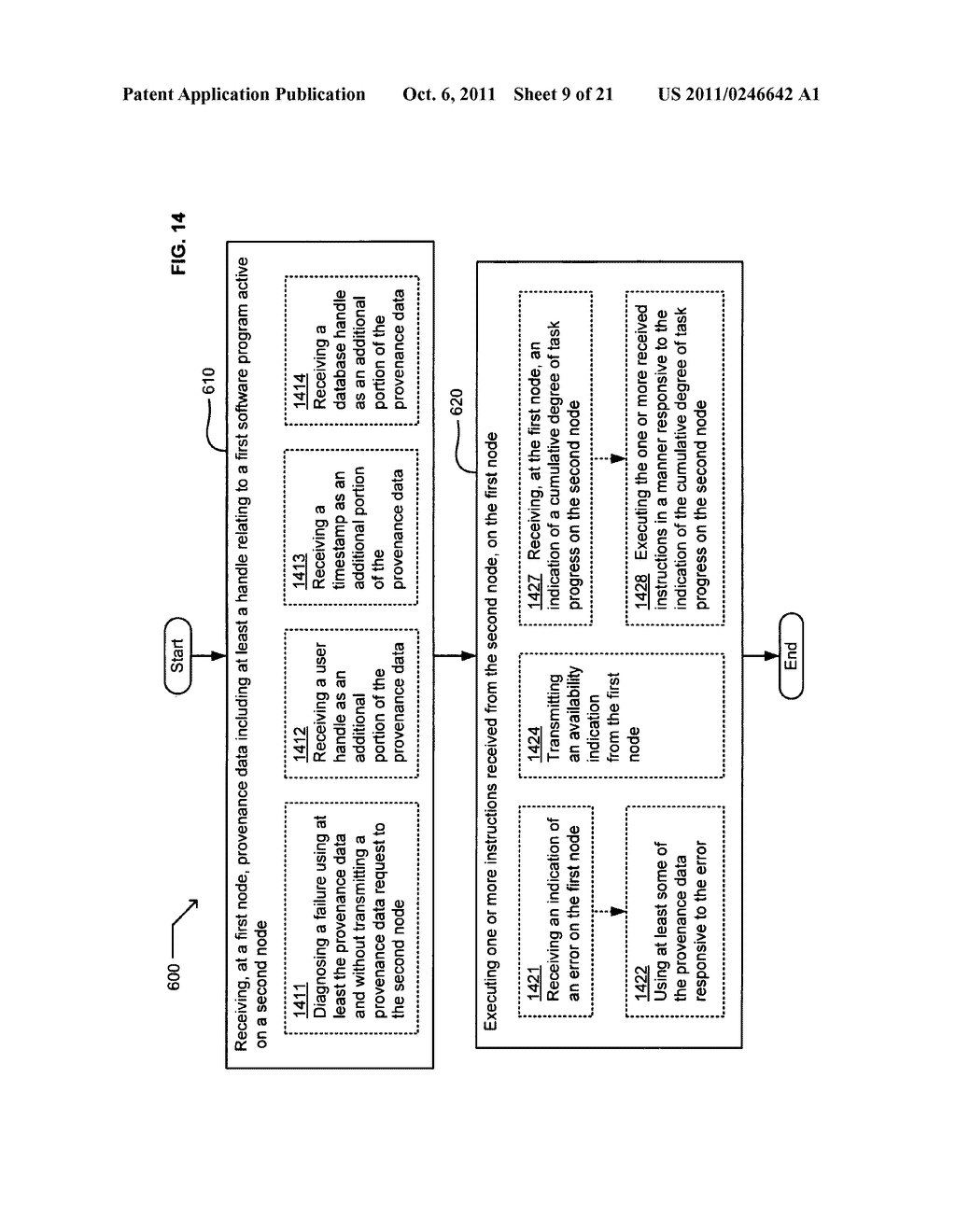 Aggregating network activity using software provenance data - diagram, schematic, and image 10
