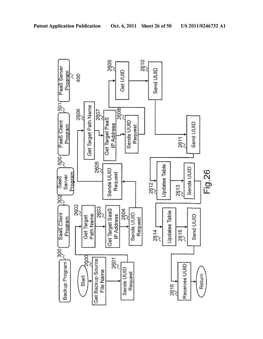 COMPUTER SYSTEM FOR CONTROLLING BACKUPS USING WIDE AREA NETWORK - diagram, schematic, and image 27