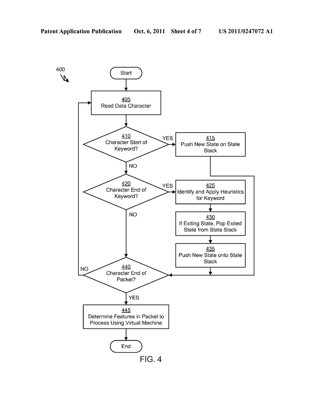 Systems and Methods for Detecting Malicious PDF Network Content - diagram, schematic, and image 05