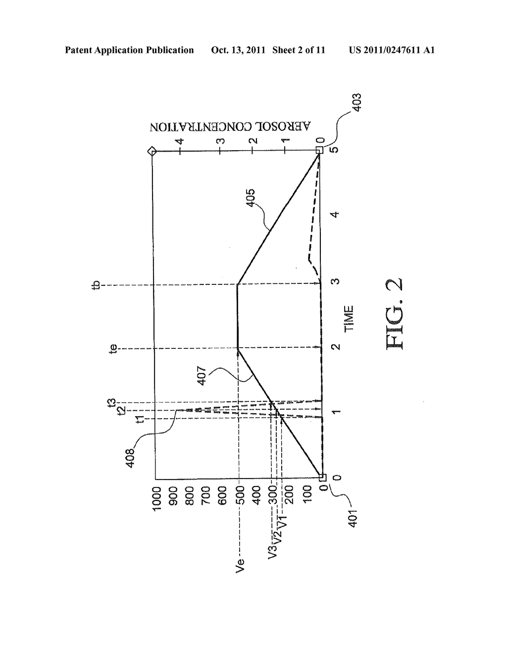 APPARATUS AND METHOD FOR DELIVERY OF AN AEROSOL - diagram, schematic, and image 03