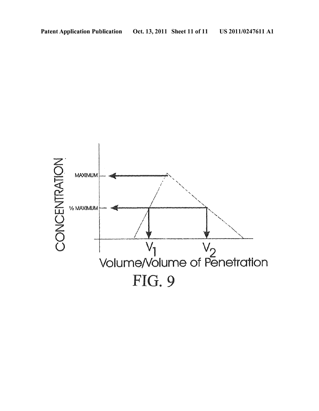 APPARATUS AND METHOD FOR DELIVERY OF AN AEROSOL - diagram, schematic, and image 12