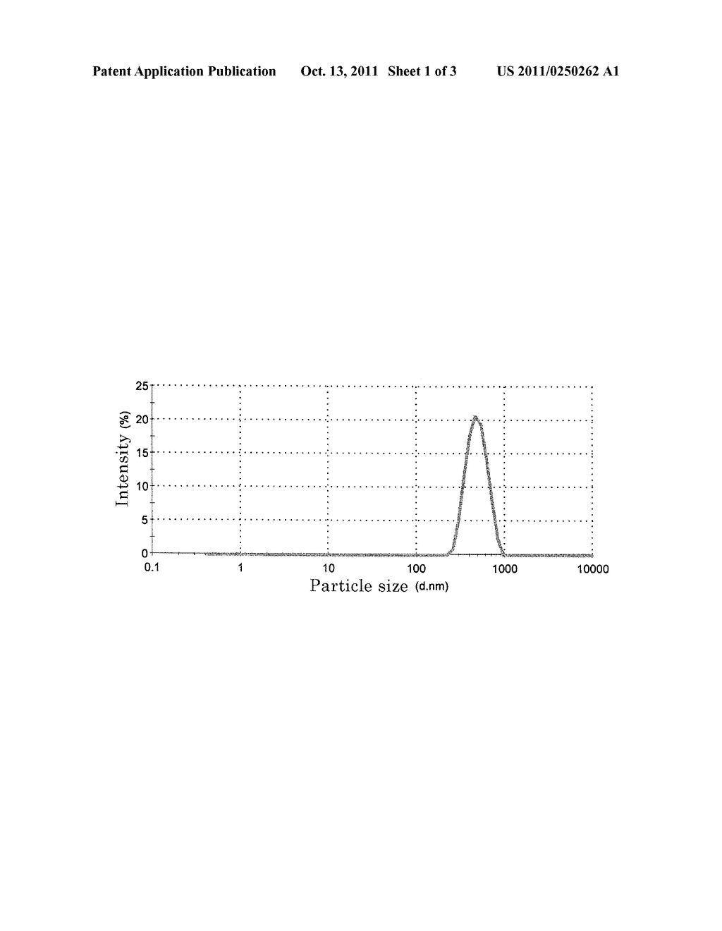 METHOD FOR PRODUCING LIPOSOME AND METHOD FOR DISSOLVING CHOLESTEROL - diagram, schematic, and image 02