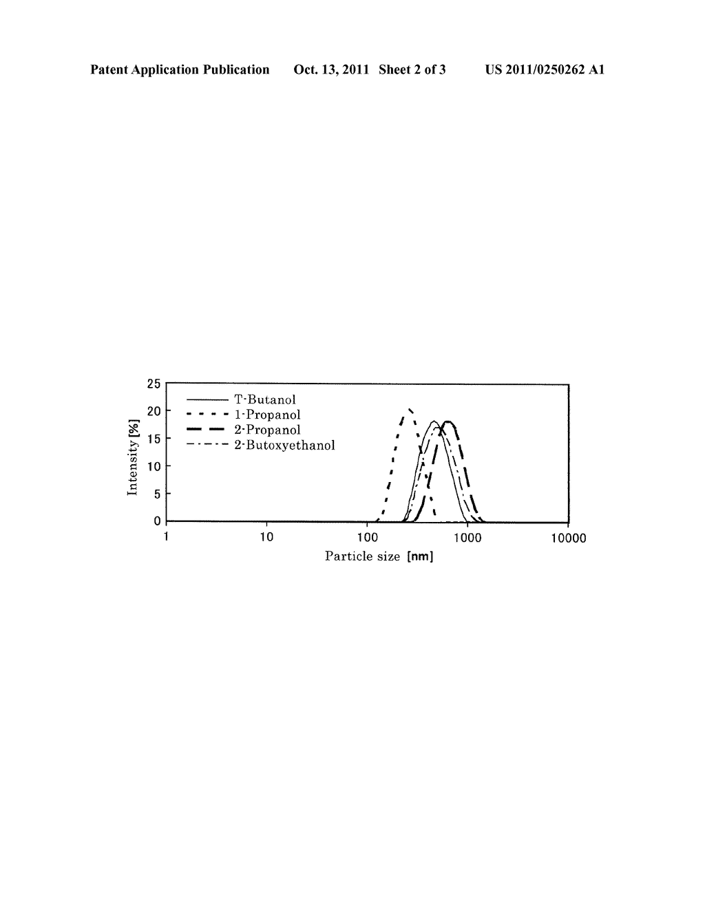 METHOD FOR PRODUCING LIPOSOME AND METHOD FOR DISSOLVING CHOLESTEROL - diagram, schematic, and image 03