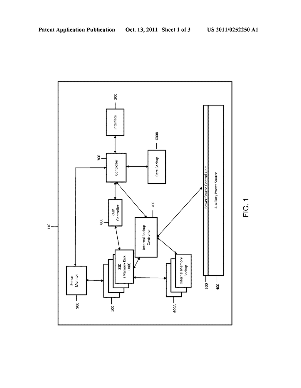 SEMICONDUCTOR STORAGE DEVICE MEMORY DISK UNIT WITH MULTIPLE HOST     INTERFACES - diagram, schematic, and image 02