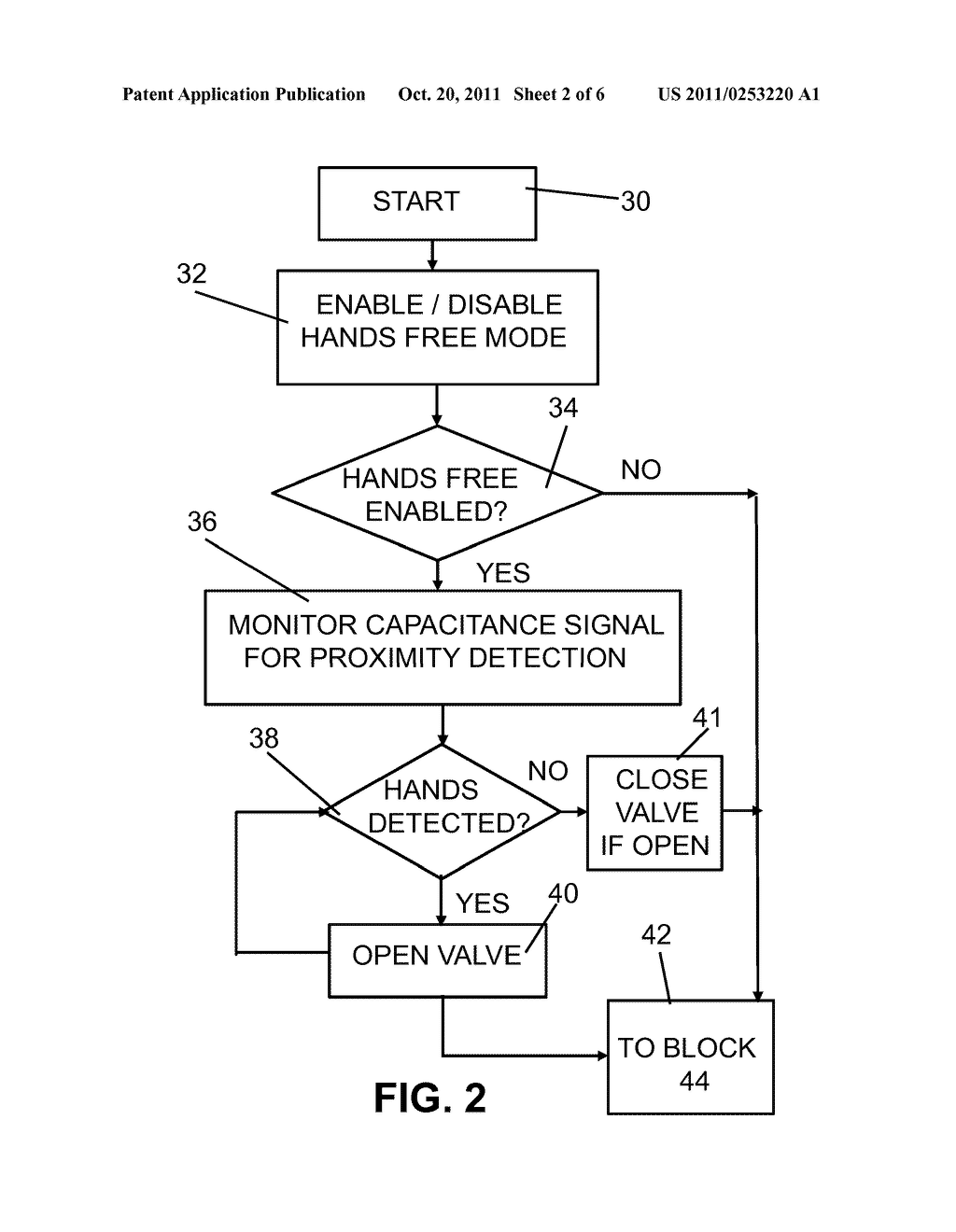 CAPACITIVE SENSING SYSTEM AND METHOD FOR OPERATING A FAUCET - diagram, schematic, and image 03