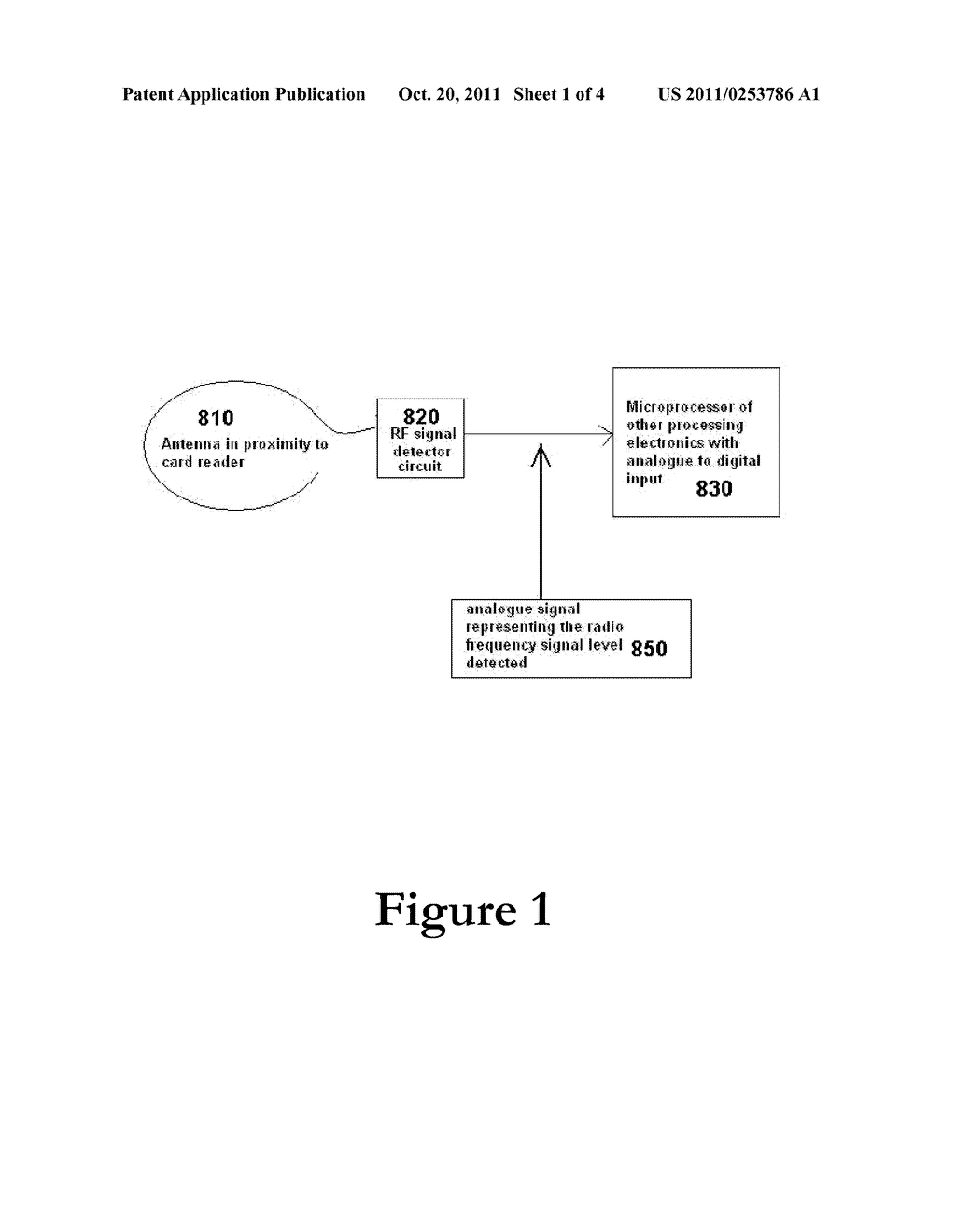 USE OF A WIDEBAND RADIO RECEIVER WITHIN THE DEVICE TO DETECT TRANSMISSIONS     FROM A PARASITIC SHIM OR OTHER UNOFFICIAL CIRCUITRY IMPLANTED WITHIN THE     TERMINAL - diagram, schematic, and image 02