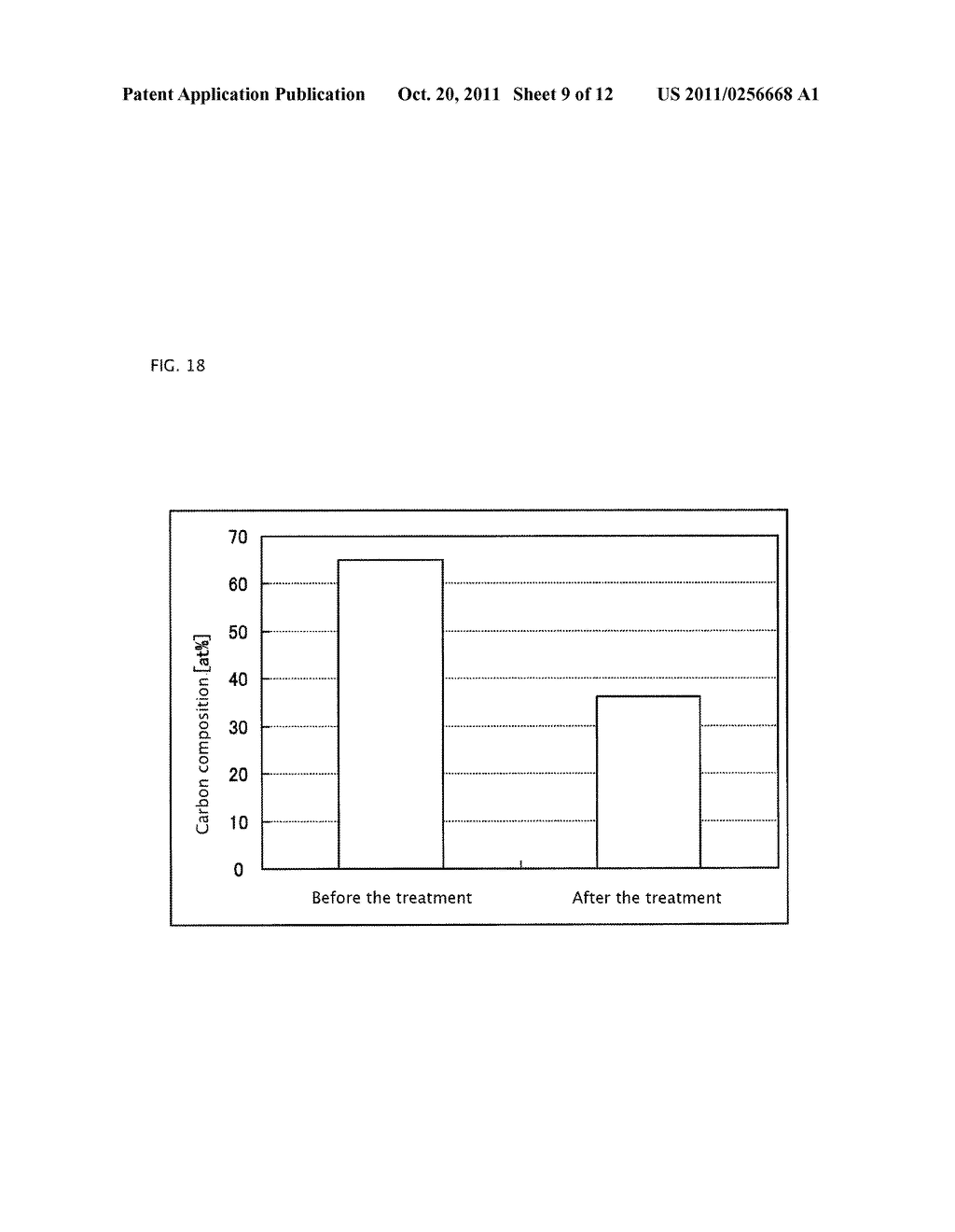 METHOD OF MANUFACTURING SEMICONDUCTOR APPARATUS - diagram, schematic, and image 10