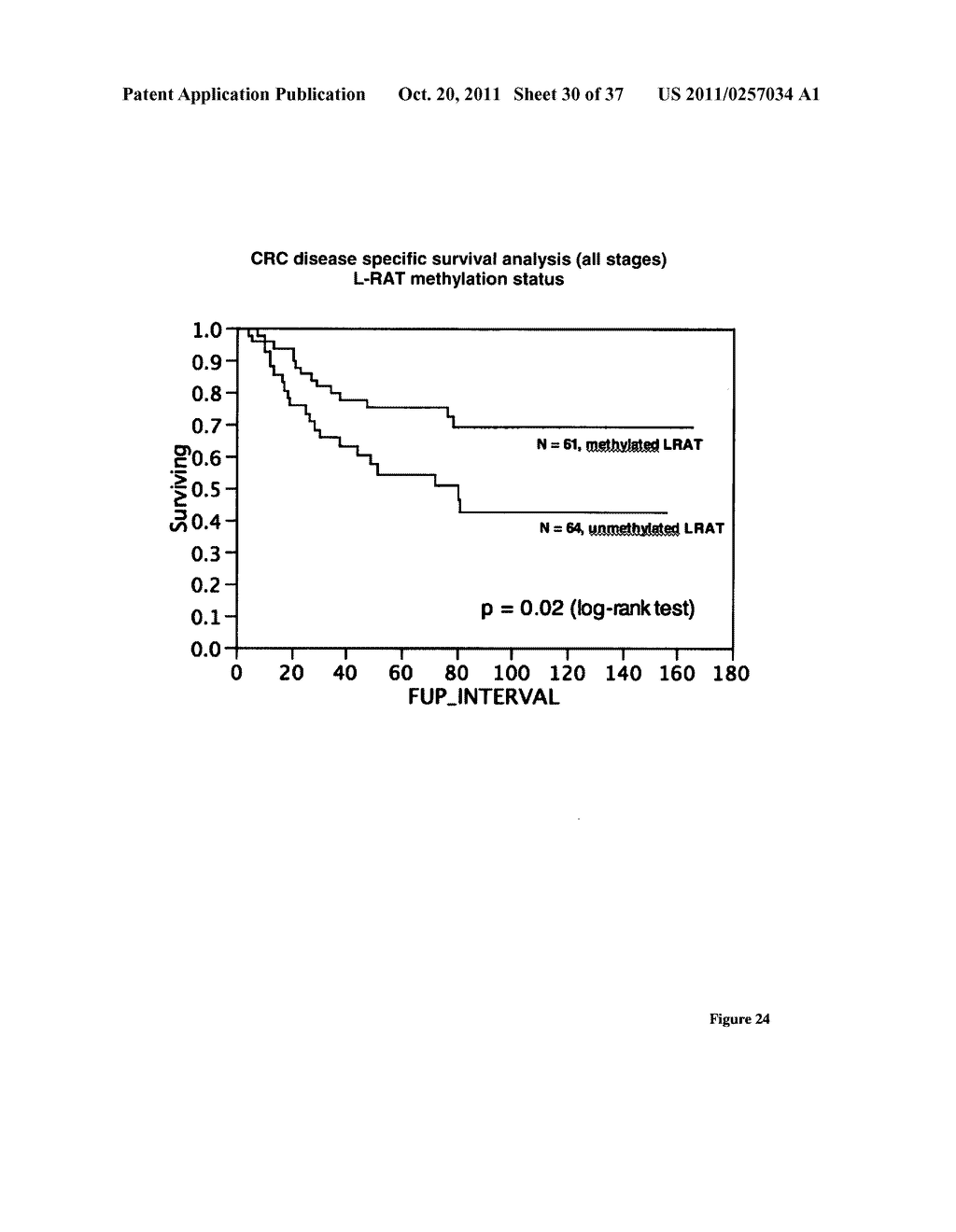 METHODS FOR IDENTIFYING GENES WHICH PREDICT DISEASE OUTCOME FOR PATIENTS     WITH COLON CANCER - diagram, schematic, and image 31
