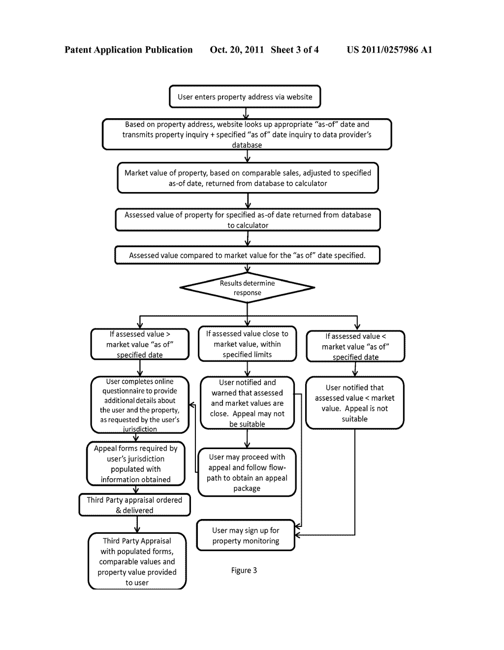 Method for Producing a Property Valuation Report - diagram ...