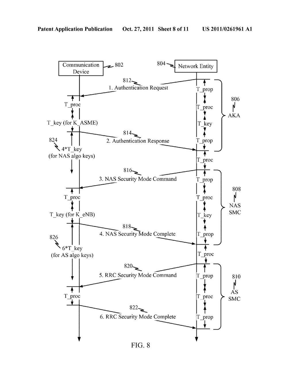 REDUCTION IN BEARER SETUP TIME - diagram, schematic, and image 09