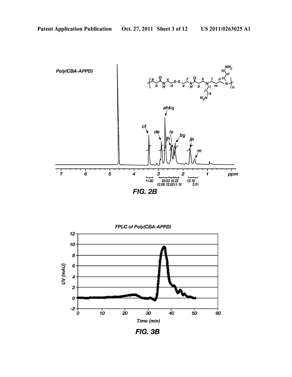 BIODEGRADABLE POLYDISULFIDE AMINES FOR GENE DELIVERY - diagram, schematic, and image 04
