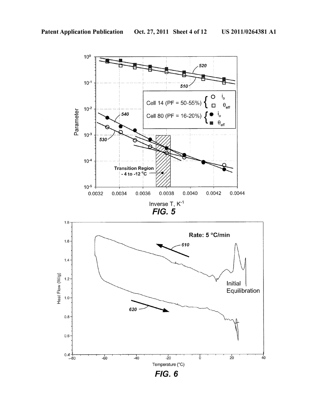 SYSTEMS, METHODS AND COMPUTER READABLE MEDIA TO MODEL KINETIC PERFORMANCE     OF RECHARGEABLE ELECTROCHEMICAL DEVICES - diagram, schematic, and image 05