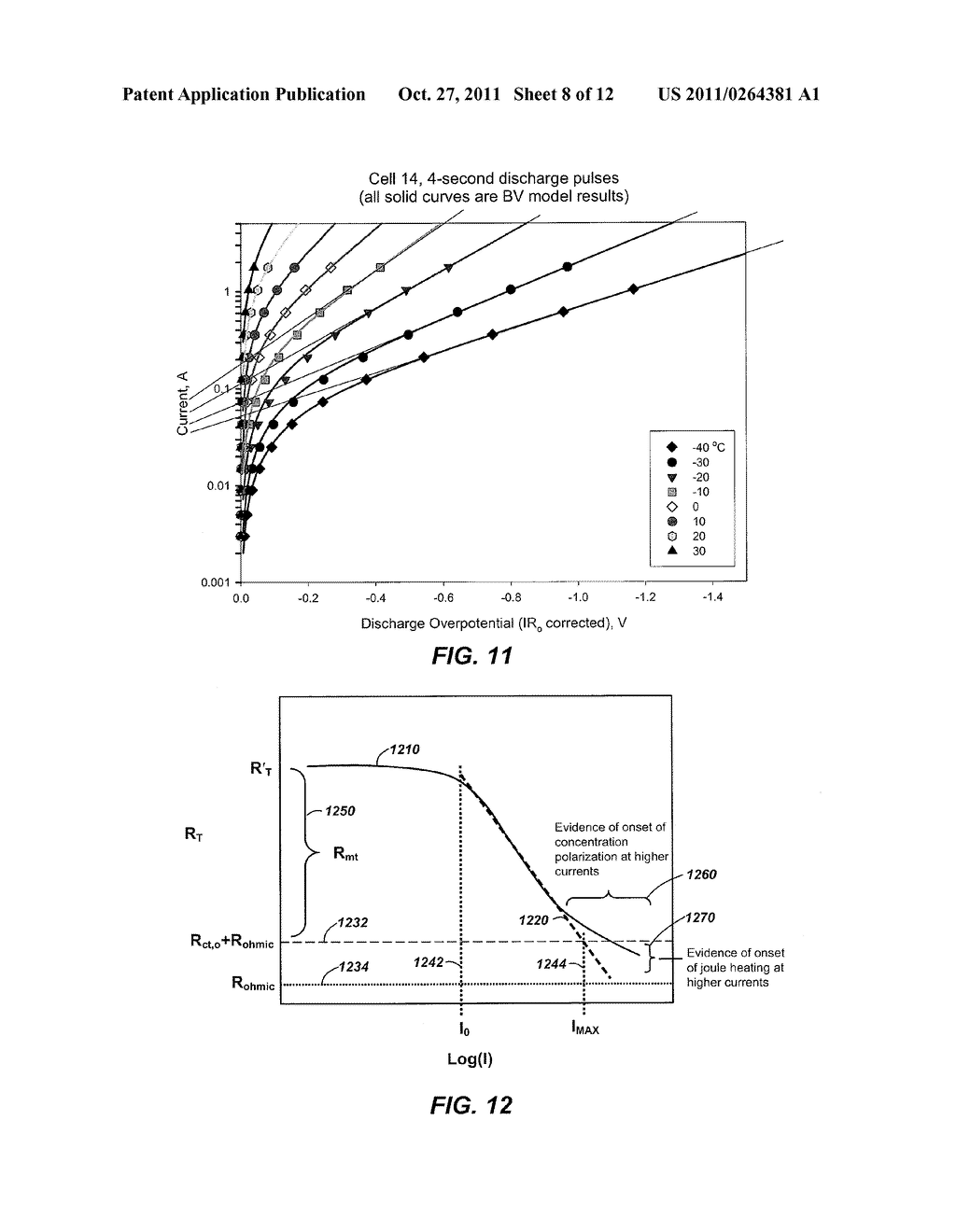 SYSTEMS, METHODS AND COMPUTER READABLE MEDIA TO MODEL KINETIC PERFORMANCE     OF RECHARGEABLE ELECTROCHEMICAL DEVICES - diagram, schematic, and image 09