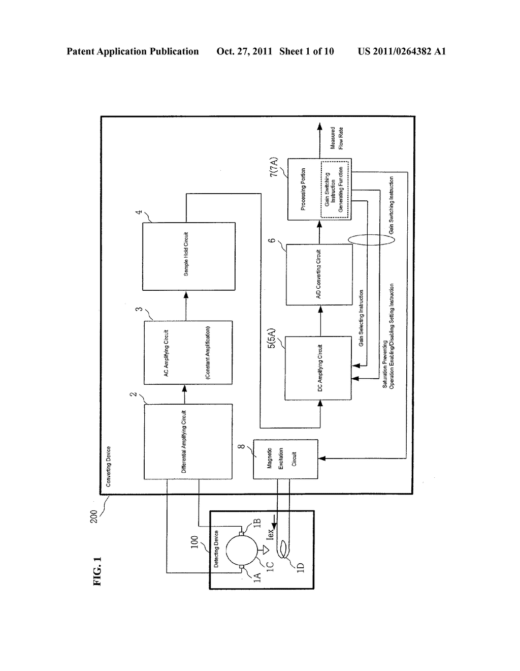 Electromagnetic Flow Meter Schematic Trusted Wiring Diagrams A Circuit Diagram Of An Electromagnet And Image 02 Monitor